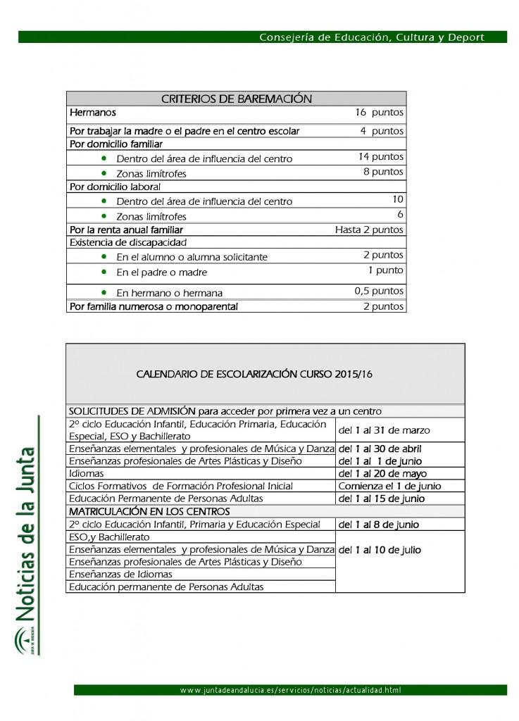 1425300101954_escolarizacion_15_16_cuadros